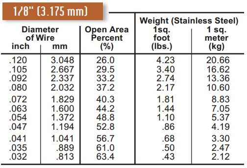 Square Opening Space Cloth Specification Tables